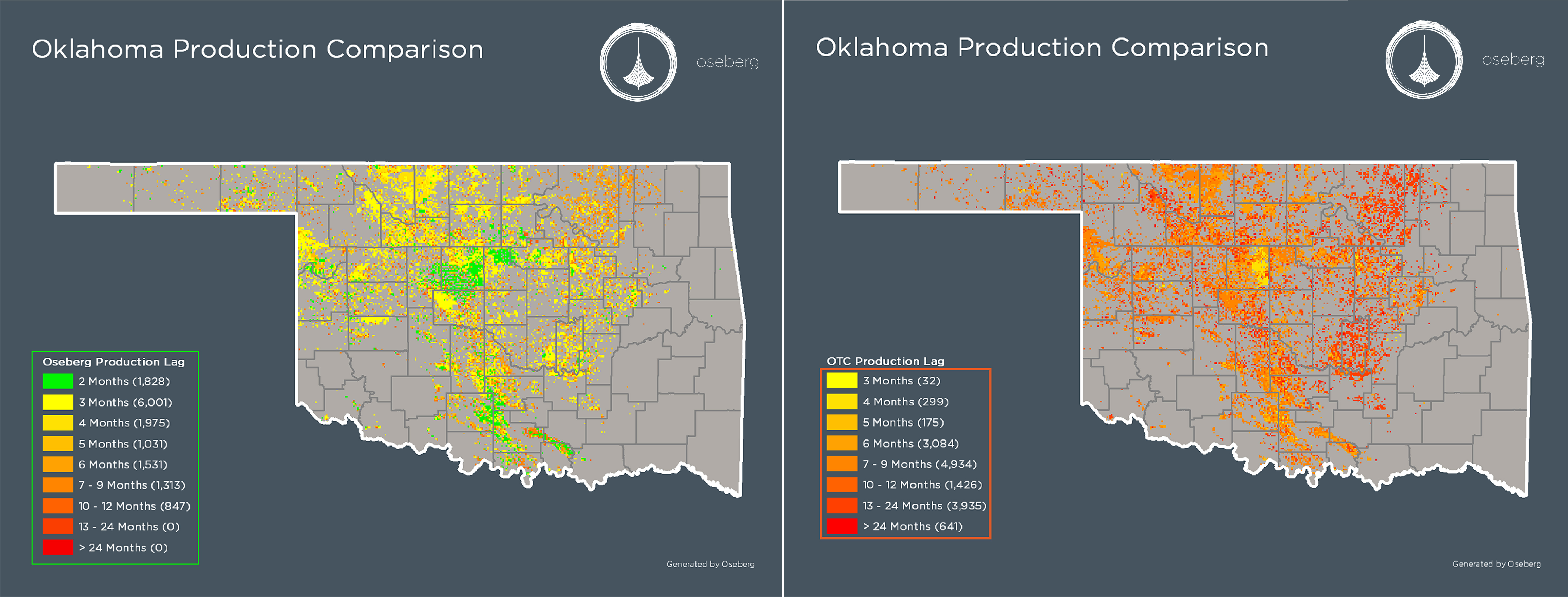 Oseberg vs OTC Production Data Lag