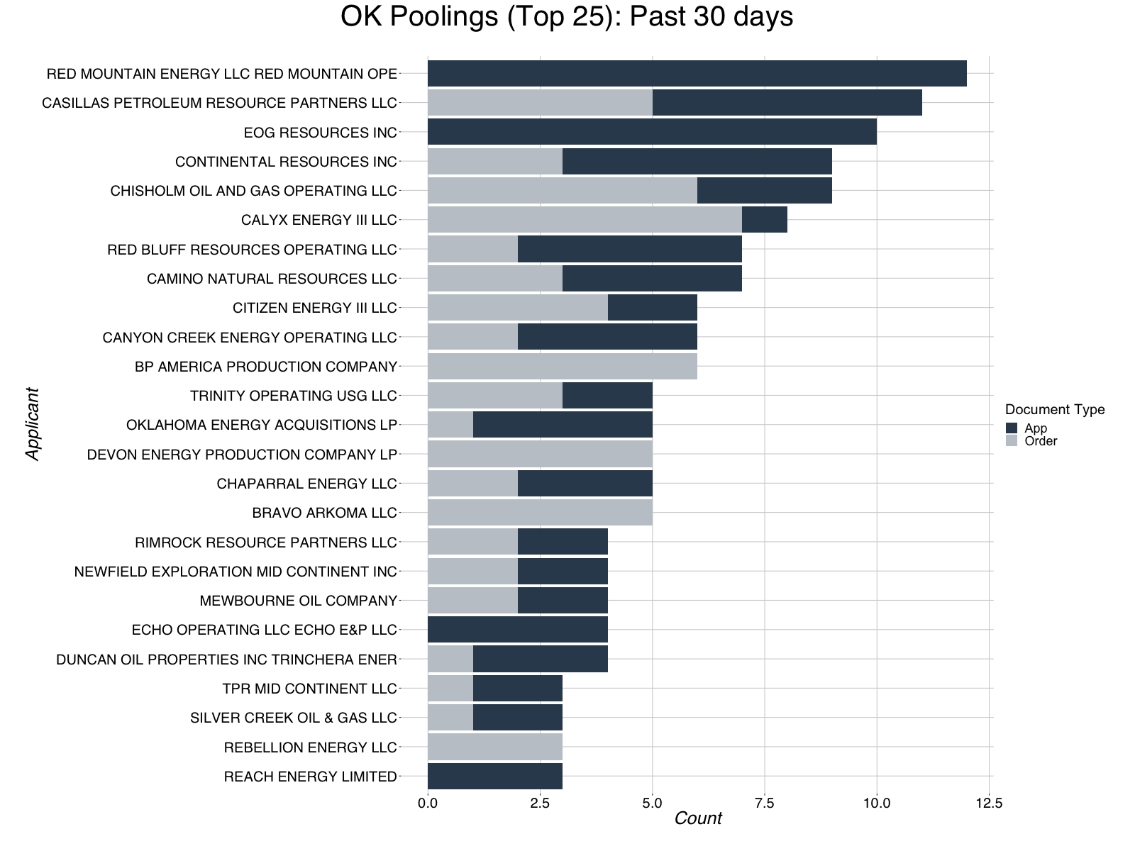 report_bar_chart_pooling_ok_email-1