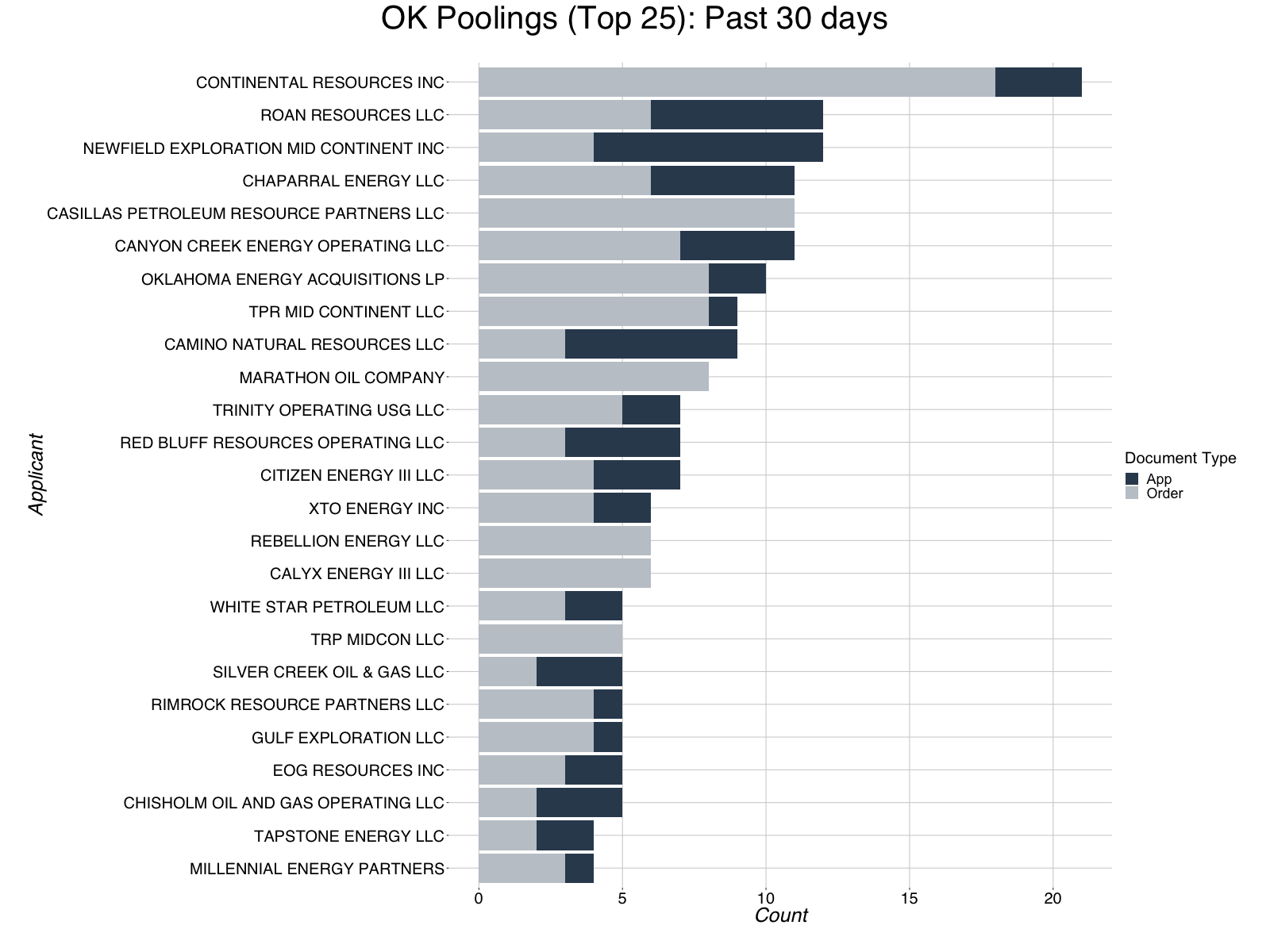 report_bar_chart_pooling_ok_email-4