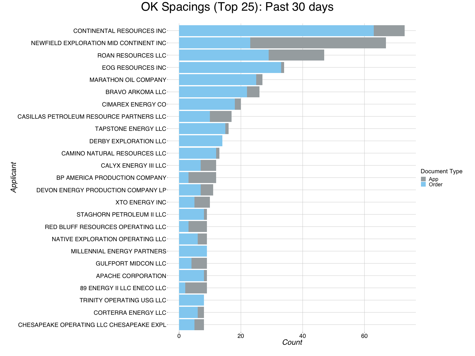 report_bar_chart_spacing_ok_email-13