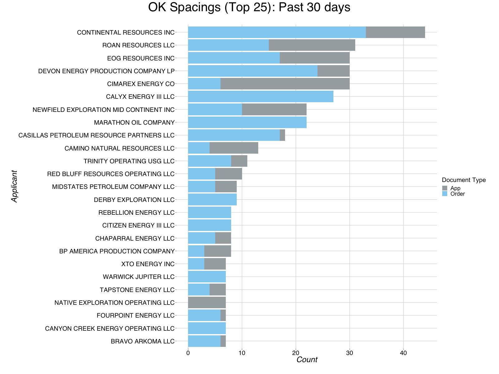 report_bar_chart_spacing_ok_email-3