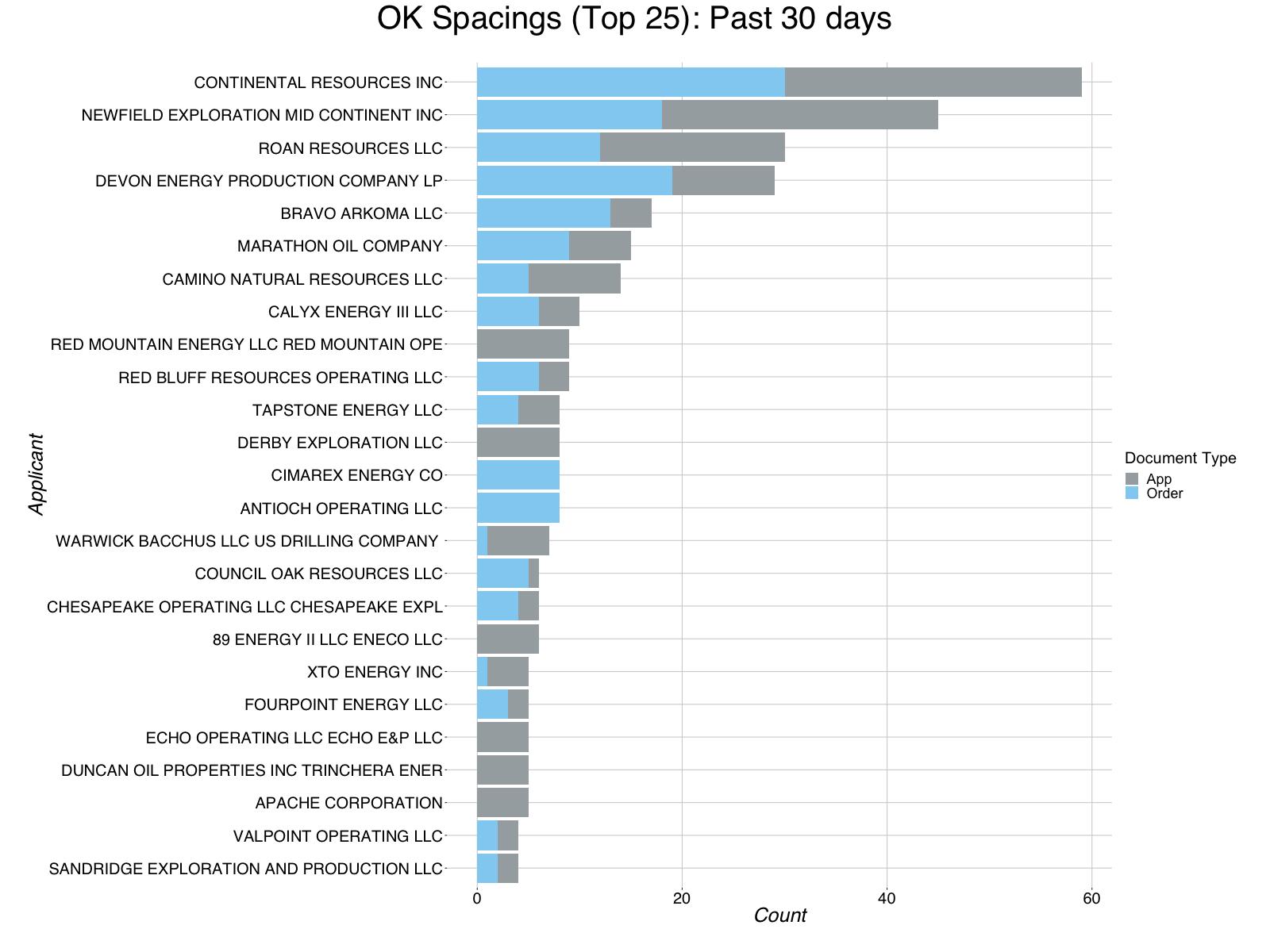 report_bar_chart_spacing_ok_email